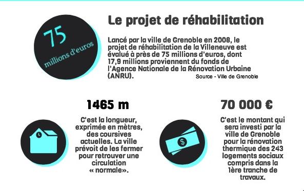 infographieUne1