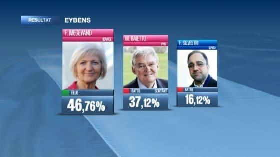 En 2014, la victoire de Francie Mégevand sur le maire sortant était nette et sans bavures... En attendant la revanche en 2020 ? © France 3 Alpes