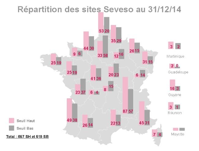 Sites Seveso en France au 31 décembre 2014.  @ Ministère du développement durable