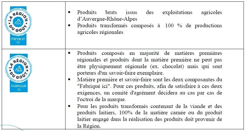 Attention au distinguo subtil entre les produits « produits ici » et ceux « fabriqués ici ». DR