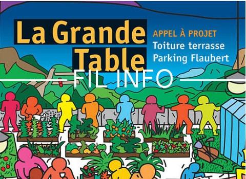 """Appel à projet """"La Grande Table"""" lancé par la SPL Sages et la Ville de Grenoble DR"""