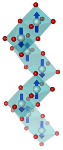 Figure de la structure magnétique de Bavoco. DR
