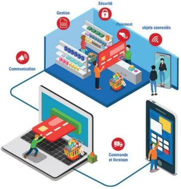 Le Shop tour connecté est une salle d'exposition itinérante présentant une quinzaine de technologies innovantes © CCI Grenoble