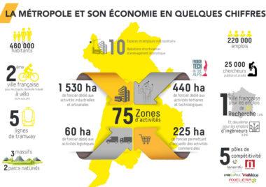 Iconographie issue du schéma directeur des espaces économiques métropolitains de la Métropole de Grenoble. DR