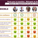 Les candidats aux municipales de Grenoble, signataires du Pacte pour la transition proposé par le collectif Métro
