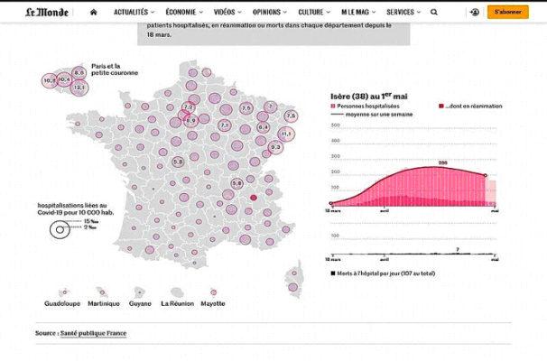 Carte montrant la faiblesse de la contamination de l'Isère au Covid-19, le 1er mai 2020, Source Le Monde (Tribune de Jean-Jacques Thillet)