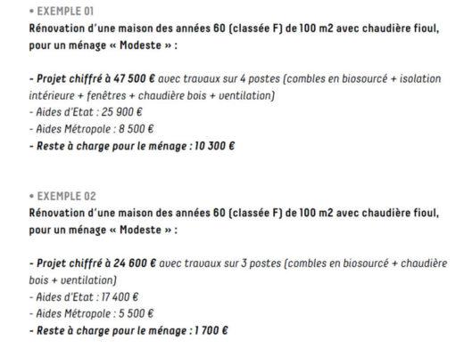 Deux exemples de calcul. © Grenoble-Alpes Métropole