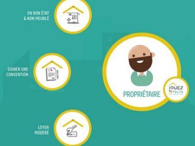 Avec Louez facile, la Métro propose aux propriétaires de conventionner leurs logements contre une gestion par des associations et une déduction fiscale.